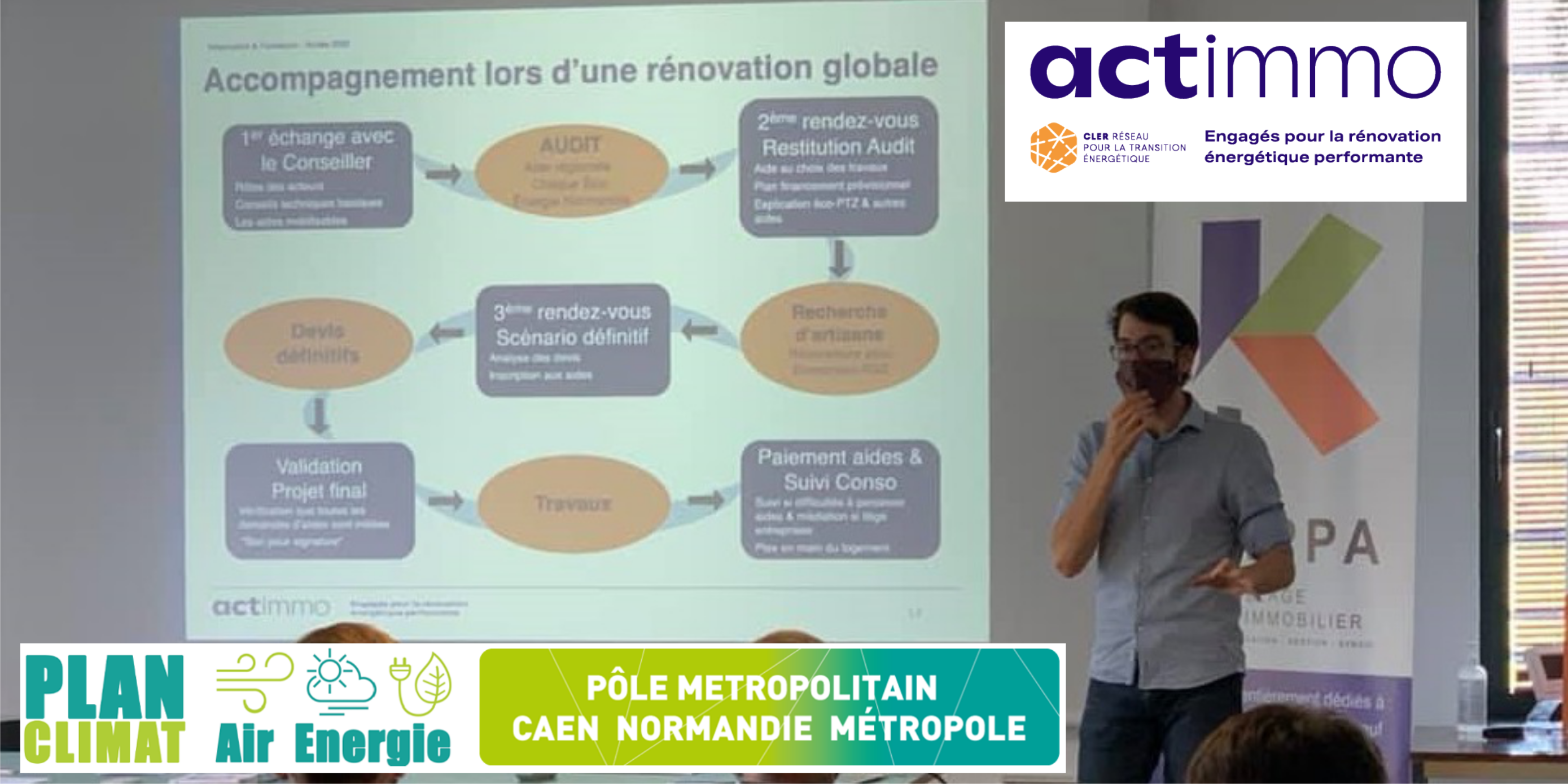 Programme Actimmo